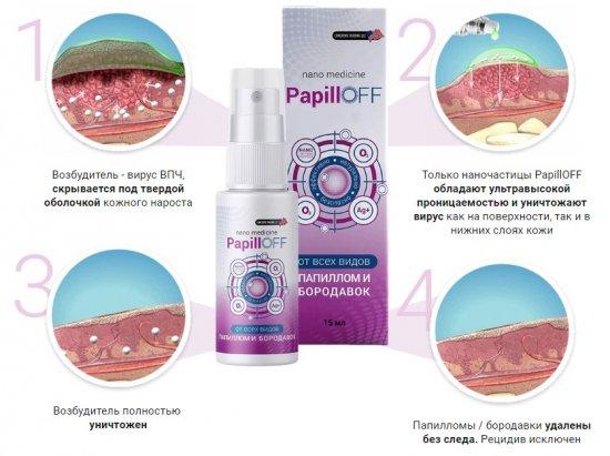 Папиллоф