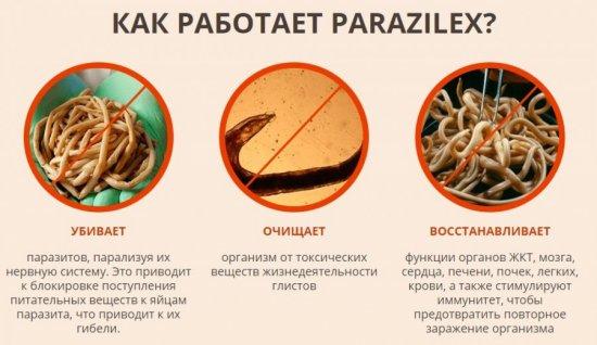 Паразилекс