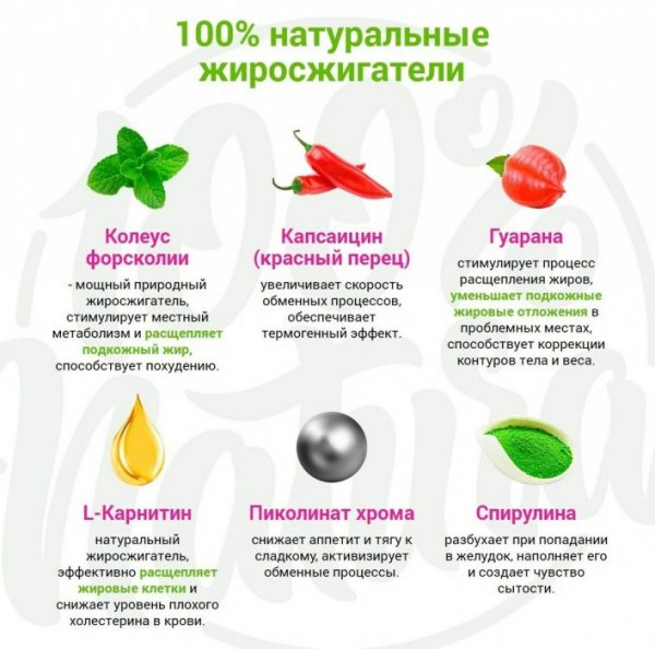 Состав Ресайз